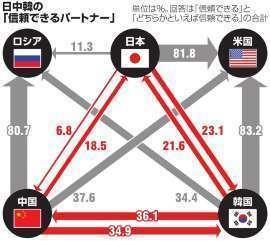 中韓から日本への信頼度-1.jpg