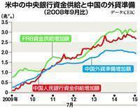 米中中央銀行-1.jpg