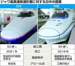 高速鉄道-1.jpg